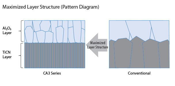 Layer Structure