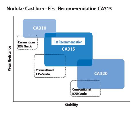 Nodular Cast Iron Application Map